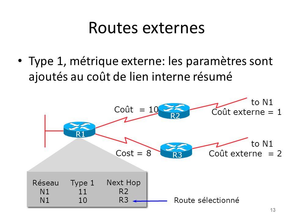 Routes externes Type 1, métrique externe: les paramètres sont ajoutés au coût de lien interne résumé 13 Réseau N1 Type 1 11 10 Next Hop R2 R3 Coût = 10 to N1 Coût externe = 1 to N1 Coût externe = 2 Cost = 8 Route sélectionné R3 R1 R2