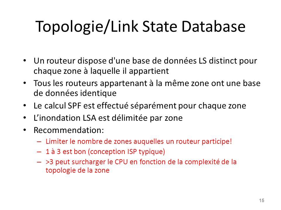 Topologie/Link State Database Un routeur dispose d une base de données LS distinct pour chaque zone à laquelle il appartient Tous les routeurs appartenant à la même zone ont une base de données identique Le calcul SPF est effectué séparément pour chaque zone Linondation LSA est délimitée par zone Recommendation: – Limiter le nombre de zones auquelles un routeur participe.