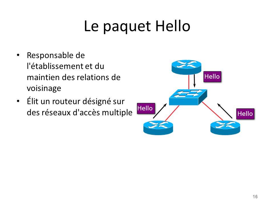 Le paquet Hello Responsable de l établissement et du maintien des relations de voisinage Élit un routeur désigné sur des réseaux d accès multiple 16 Hello