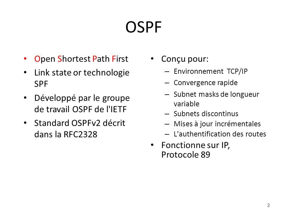 OSPF Open Shortest Path First Link state or technologie SPF Développé par le groupe de travail OSPF de l IETF Standard OSPFv2 décrit dans la RFC2328 Conçu pour: – Environnement TCP/IP – Convergence rapide – Subnet masks de longueur variable – Subnets discontinus – Mises à jour incrémentales – L authentification des routes Fonctionne sur IP, Protocole 89 2