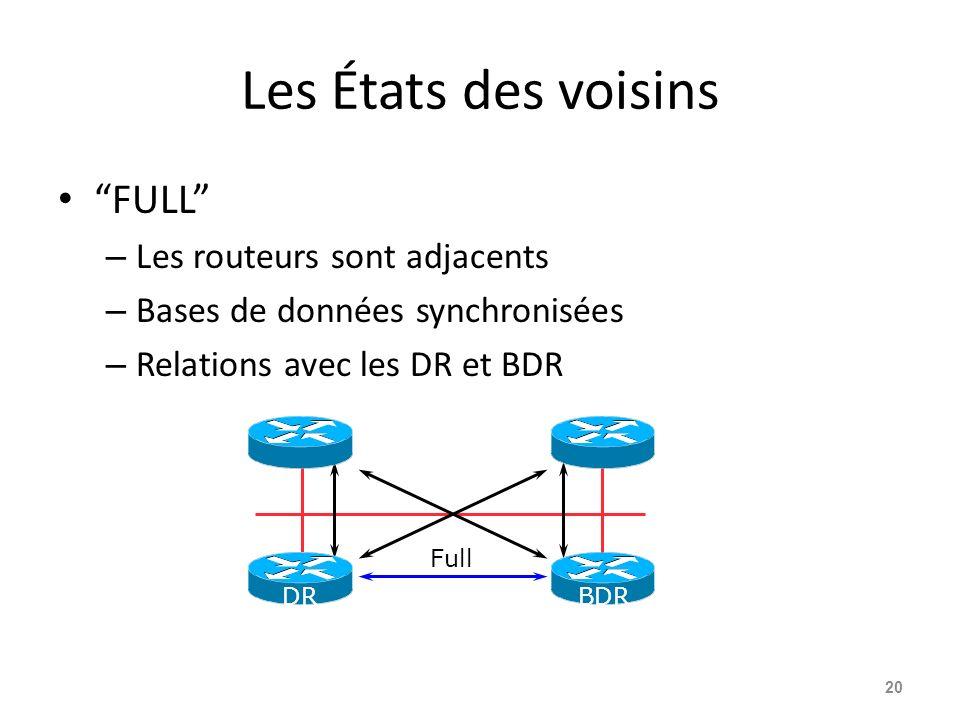 Les États des voisins FULL – Les routeurs sont adjacents – Bases de données synchronisées – Relations avec les DR et BDR 20 Full DRBDR