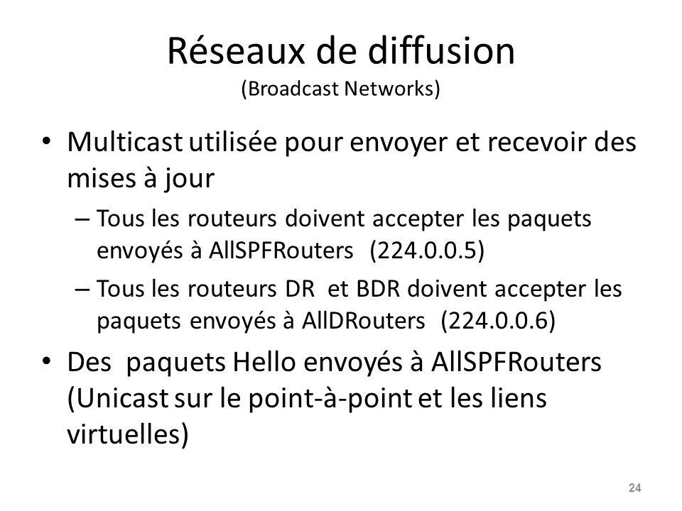 Réseaux de diffusion (Broadcast Networks) Multicast utilisée pour envoyer et recevoir des mises à jour – Tous les routeurs doivent accepter les paquets envoyés à AllSPFRouters (224.0.0.5) – Tous les routeurs DR et BDR doivent accepter les paquets envoyés à AllDRouters (224.0.0.6) Des paquets Hello envoyés à AllSPFRouters (Unicast sur le point-à-point et les liens virtuelles) 24
