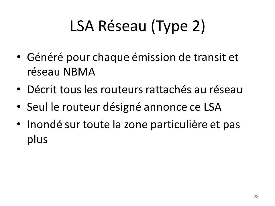 LSA Réseau (Type 2) Généré pour chaque émission de transit et réseau NBMA Décrit tous les routeurs rattachés au réseau Seul le routeur désigné annonce ce LSA Inondé sur toute la zone particulière et pas plus 28