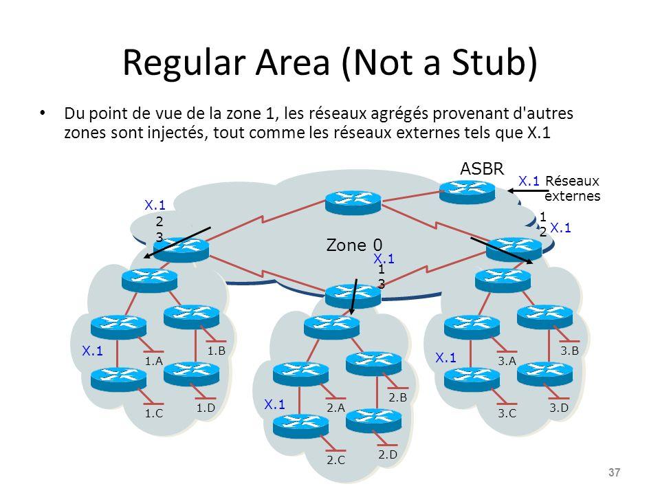 Regular Area (Not a Stub) Du point de vue de la zone 1, les réseaux agrégés provenant d autres zones sont injectés, tout comme les réseaux externes tels que X.1 37 3.A 3.B 3.C 3.D2.A 2.B 2.C 2.D 1.A 1.B 1.C 1.D 2 3 Zone 0 1 3 1212 ASBR Réseaux externes X.1