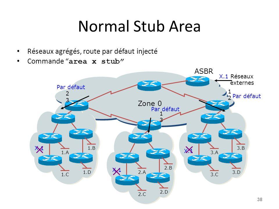 Normal Stub Area Réseaux agrégés, route par défaut injecté Commande area x stub 38 3.A 3.B 3.C 3.D2.A 2.B 2.C 2.D 1.A 1.B 1.C 1.D 2 3 Zone 0 1 3 1212 ASBR Réseaux externes X.1 Par défaut X.1 Par défaut