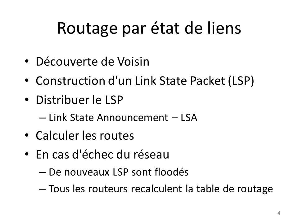 Routage par état de liens Découverte de Voisin Construction d un Link State Packet (LSP) Distribuer le LSP – Link State Announcement – LSA Calculer les routes En cas d échec du réseau – De nouveaux LSP sont floodés – Tous les routeurs recalculent la table de routage 4