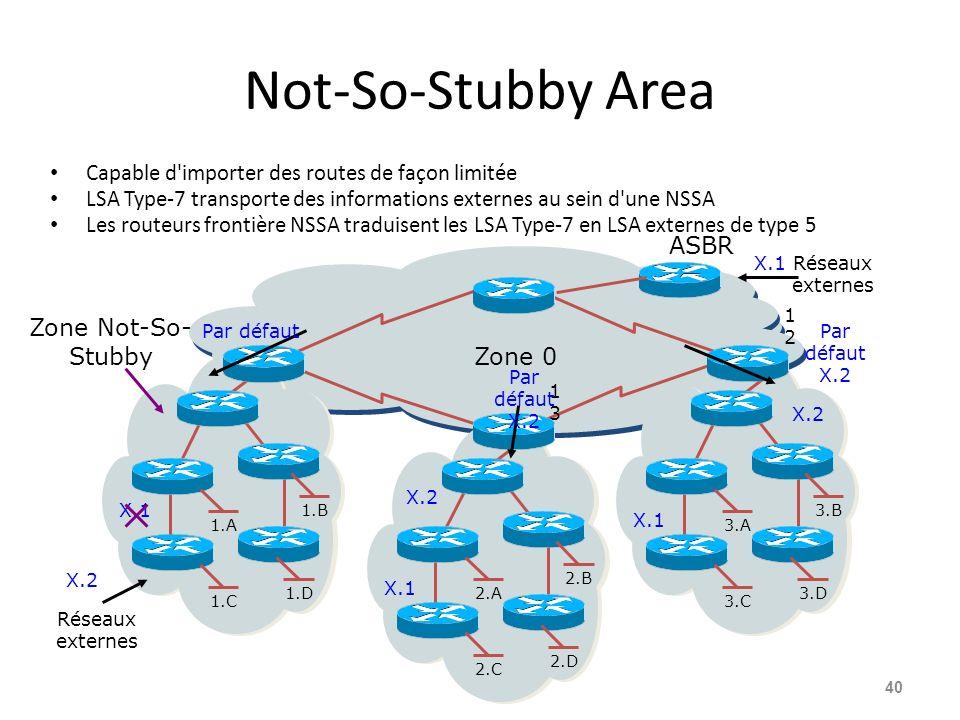 Not-So-Stubby Area Capable d importer des routes de façon limitée LSA Type-7 transporte des informations externes au sein d une NSSA Les routeurs frontière NSSA traduisent les LSA Type-7 en LSA externes de type 5 40 3.A 3.B 3.C 3.D2.A 2.B 2.C 2.D 1.A 1.B 1.C 1.D Zone 0 1 3 1212 ASBR Réseaux externes X.1 Par défaut X.1 Par défaut X.2 Zone Not-So- Stubby Réseaux externes X.2