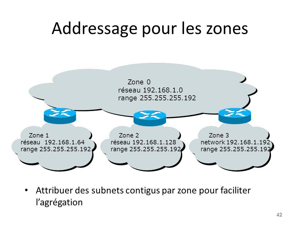 Addressage pour les zones Attribuer des subnets contigus par zone pour faciliter lagrégation 42 Zone 1 réseau 192.168.1.64 range 255.255.255.192 Zone 2 réseau 192.168.1.128 range 255.255.255.192 Zone 3 network 192.168.1.192 range 255.255.255.192 Zone 0 réseau 192.168.1.0 range 255.255.255.192