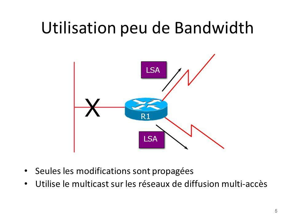 Utilisation peu de Bandwidth Seules les modifications sont propagées Utilise le multicast sur les réseaux de diffusion multi-accès 5 LSA X R1