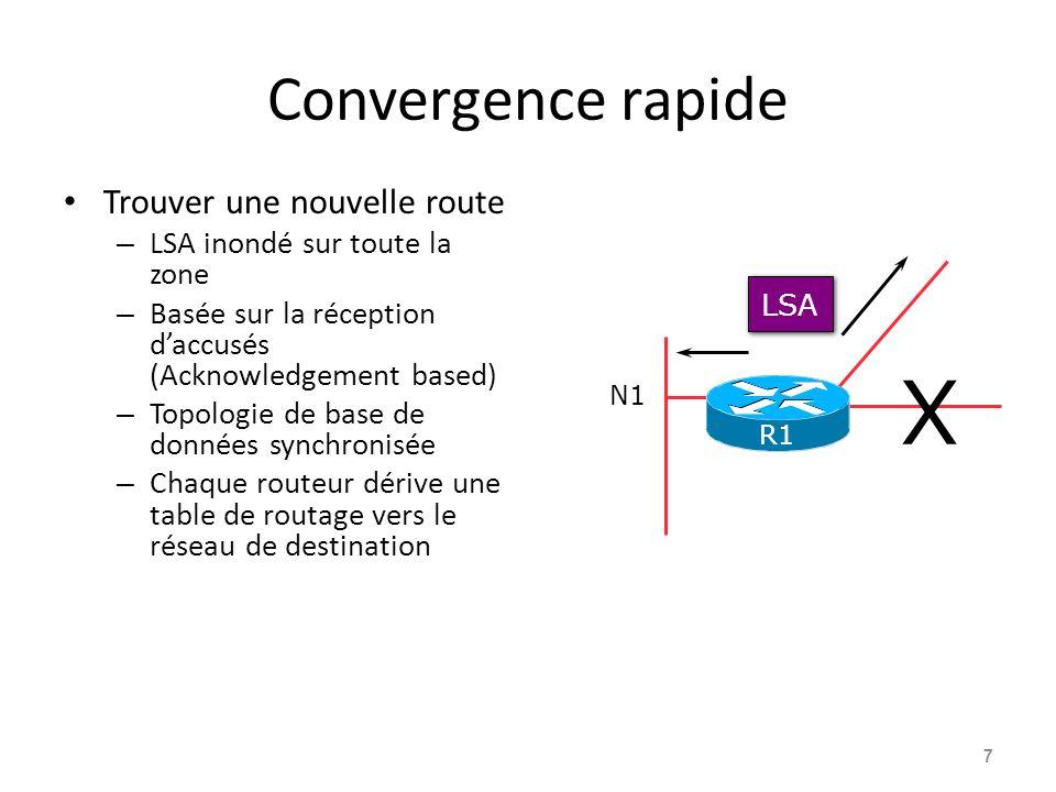Convergence rapide Trouver une nouvelle route – LSA inondé sur toute la zone – Basée sur la réception daccusés (Acknowledgement based) – Topologie de base de données synchronisée – Chaque routeur dérive une table de routage vers le réseau de destination 7 LSA N1 R1 X