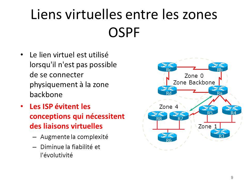 Liens virtuelles entre les zones OSPF Le lien virtuel est utilisé lorsqu il n est pas possible de se connecter physiquement à la zone backbone Les ISP évitent les conceptions qui nécessitent des liaisons virtuelles – Augmente la complexité – Diminue la fiabilité et l évolutivité 9 Zone 1 R3 R6 Zone 4 R5R4 R7R8 RaRd RbRc Zone 0 Zone Backbone