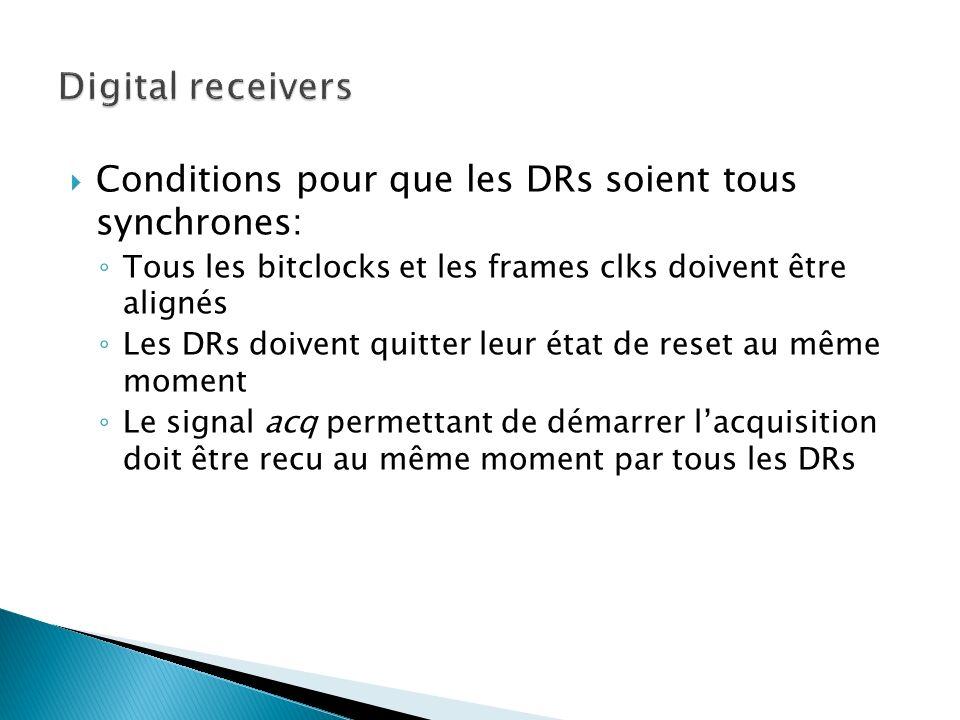 Conditions pour que les DRs soient tous synchrones: Tous les bitclocks et les frames clks doivent être alignés Les DRs doivent quitter leur état de reset au même moment Le signal acq permettant de démarrer lacquisition doit être recu au même moment par tous les DRs