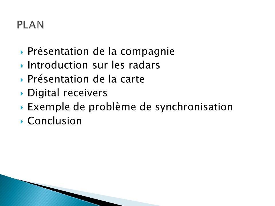 Présentation de la compagnie Introduction sur les radars Présentation de la carte Digital receivers Exemple de problème de synchronisation Conclusion