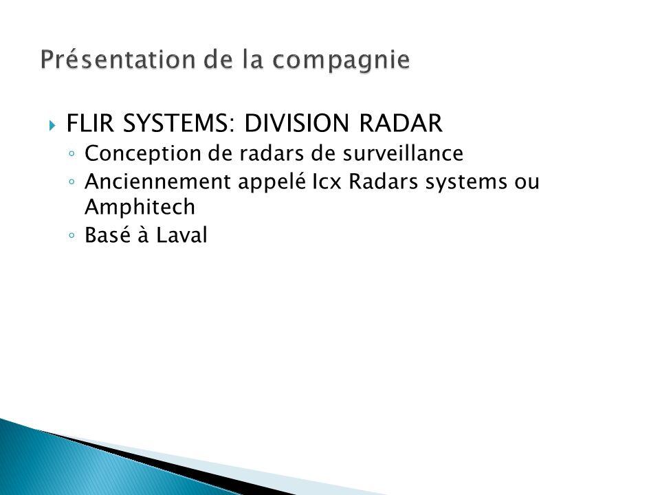 FLIR SYSTEMS: DIVISION RADAR Conception de radars de surveillance Anciennement appelé Icx Radars systems ou Amphitech Basé à Laval