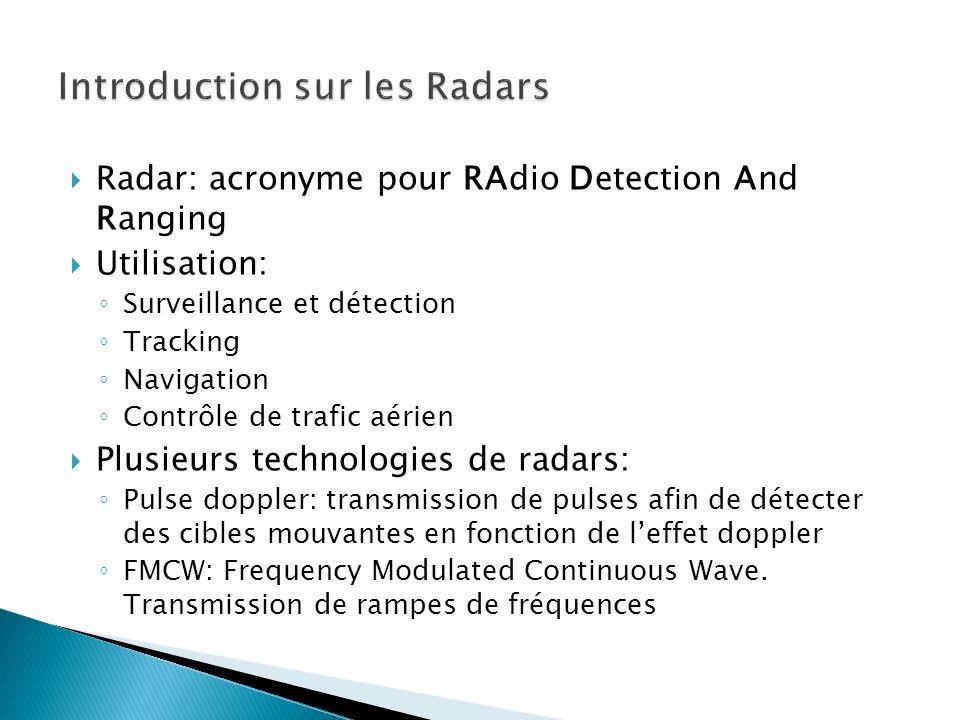 Radar: acronyme pour RAdio Detection And Ranging Utilisation: Surveillance et détection Tracking Navigation Contrôle de trafic aérien Plusieurs technologies de radars: Pulse doppler: transmission de pulses afin de détecter des cibles mouvantes en fonction de leffet doppler FMCW: Frequency Modulated Continuous Wave.