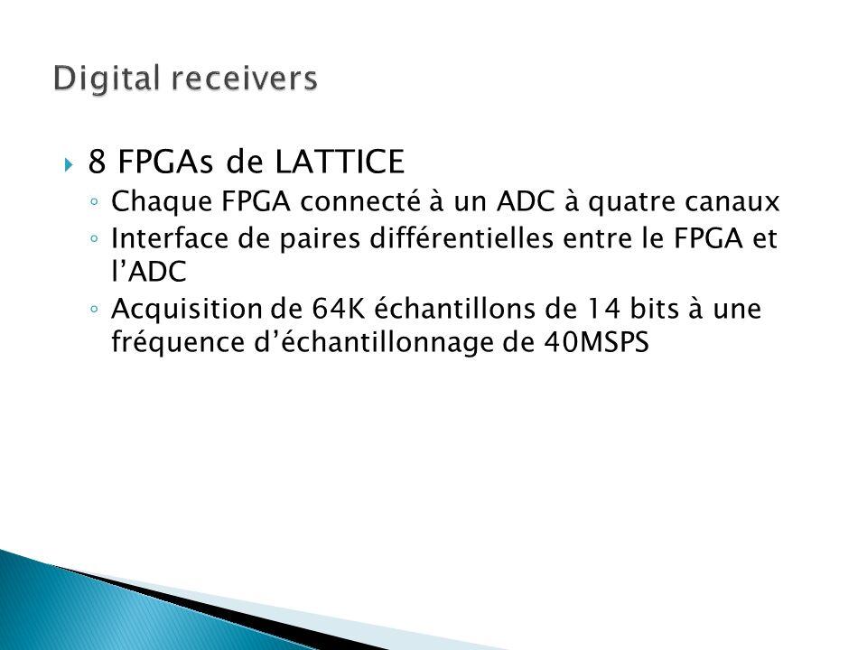 8 FPGAs de LATTICE Chaque FPGA connecté à un ADC à quatre canaux Interface de paires différentielles entre le FPGA et lADC Acquisition de 64K échantillons de 14 bits à une fréquence déchantillonnage de 40MSPS