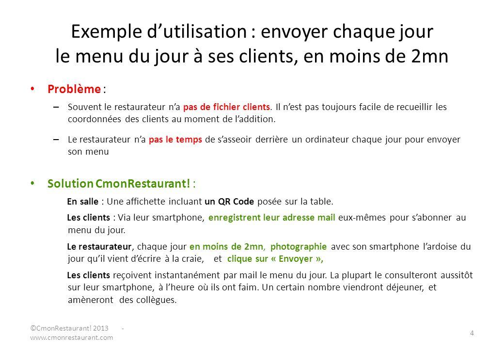 Exemple dutilisation : envoyer chaque jour le menu du jour à ses clients, en moins de 2mn Problème : – Souvent le restaurateur na pas de fichier clients.