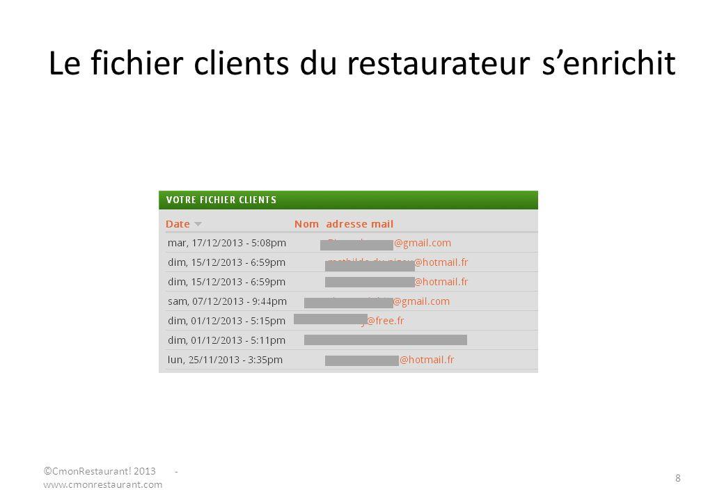 Le fichier clients du restaurateur senrichit 8 ©CmonRestaurant! 2013 - www.cmonrestaurant.com