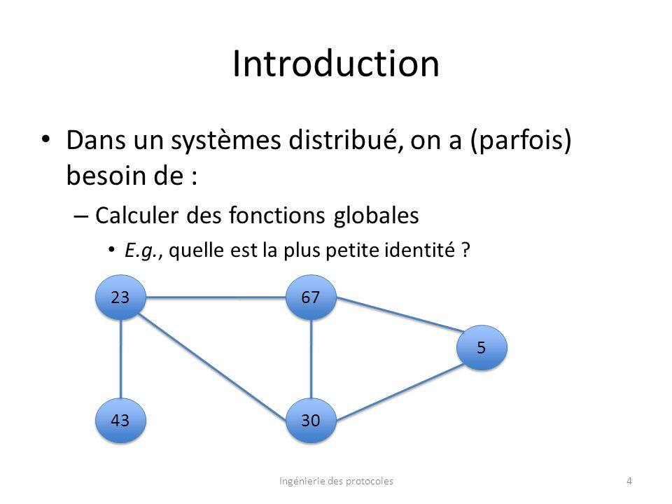 Introduction Dans un systèmes distribué, on a (parfois) besoin de : – Calculer des fonctions globales E.g., quelle est la plus petite identité ? Ingén