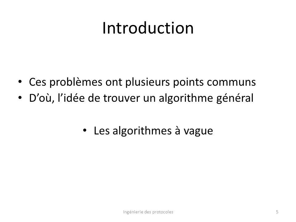 Introduction Ces problèmes ont plusieurs points communs Doù, lidée de trouver un algorithme général Les algorithmes à vague Ingénierie des protocoles5