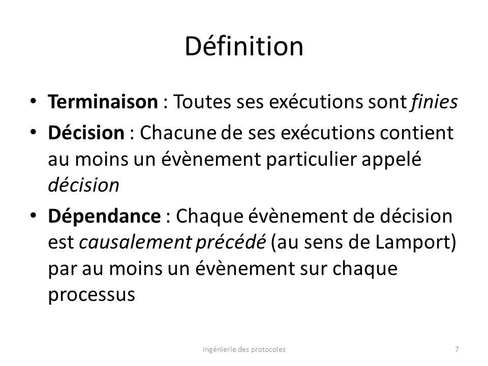 Définition Terminaison : Toutes ses exécutions sont finies Décision : Chacune de ses exécutions contient au moins un évènement particulier appelé déci
