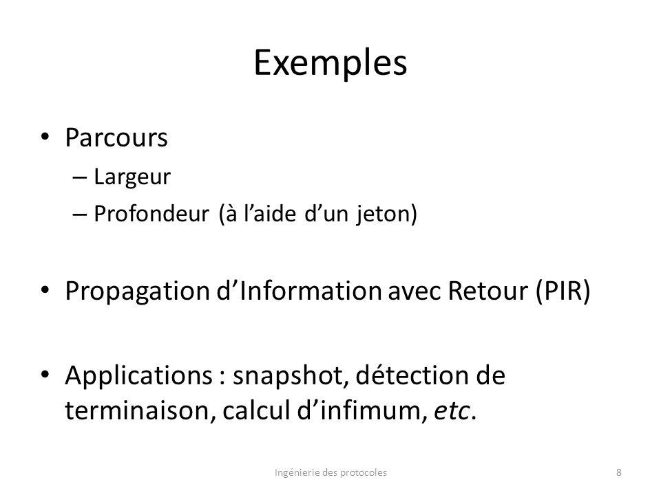 Exemples Parcours – Largeur – Profondeur (à laide dun jeton) Propagation dInformation avec Retour (PIR) Applications : snapshot, détection de terminai