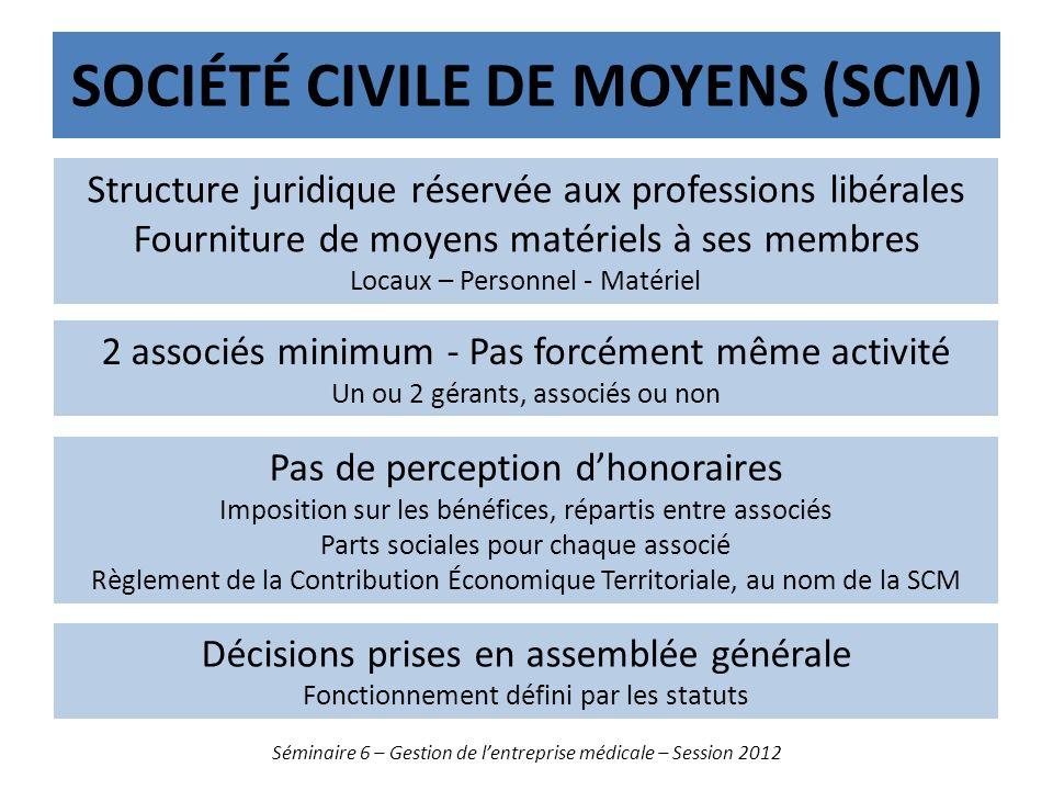 SOCIÉTÉ CIVILE DE MOYENS (SCM) Séminaire 6 – Gestion de lentreprise médicale – Session 2012 Décisions prises en assemblée générale Fonctionnement défi