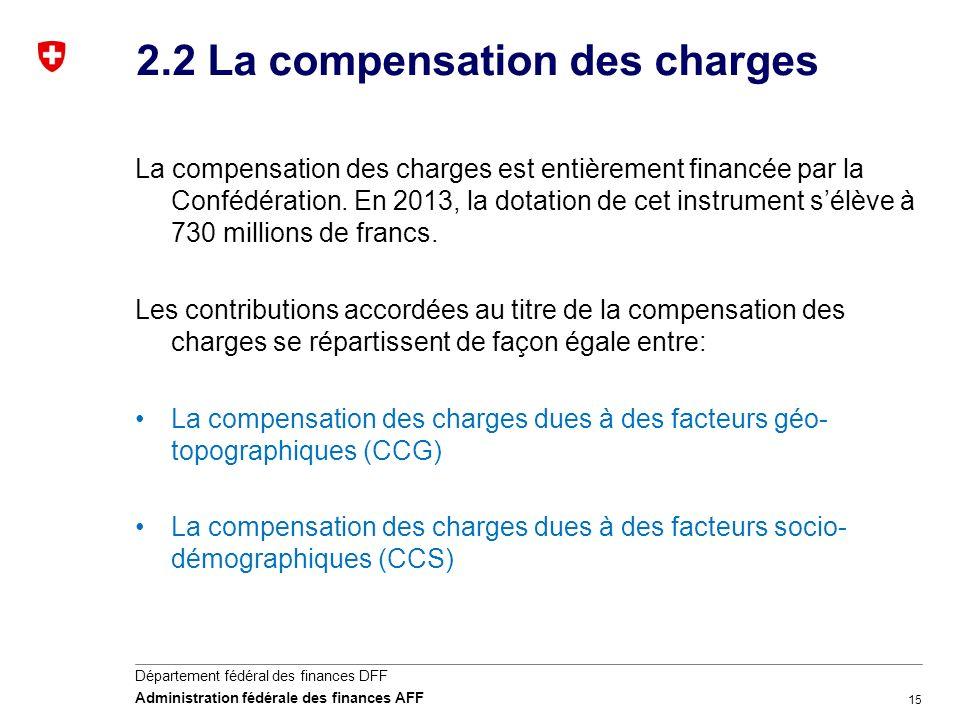 15 Département fédéral des finances DFF Administration fédérale des finances AFF 2.2 La compensation des charges La compensation des charges est entiè