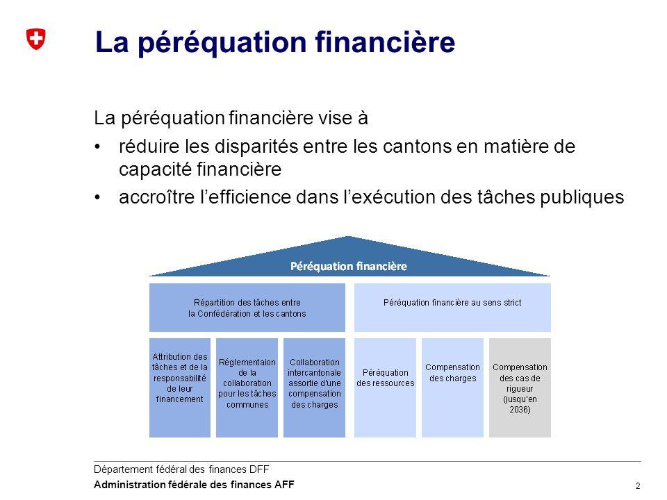 2 Département fédéral des finances DFF Administration fédérale des finances AFF La péréquation financière La péréquation financière vise à réduire les