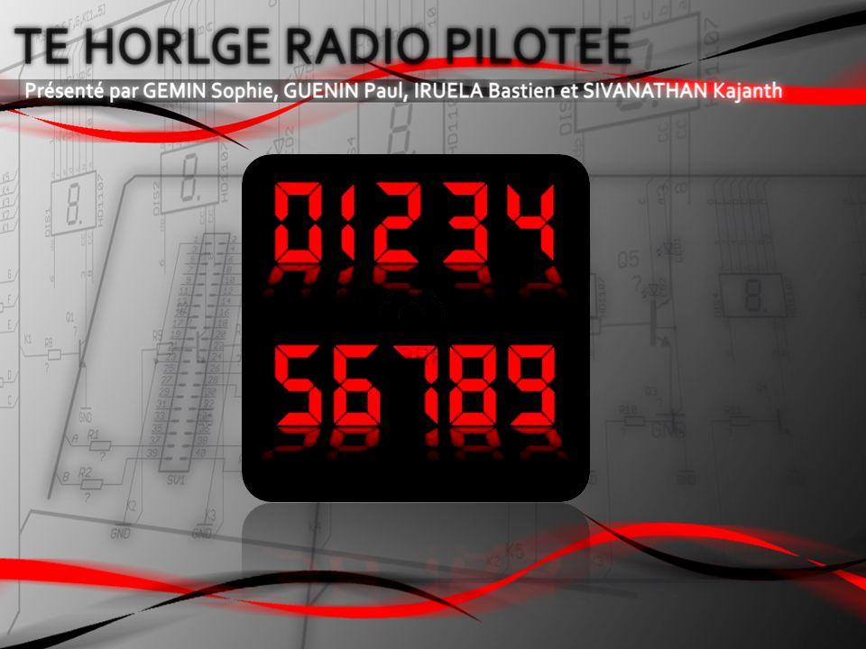 Fréquence du PIC : 8 Mhz Prescaler utilisé : 1:32 Pour que lon ait une période où le Drapeau Du Timer0 se lève toutes les 1 ms INTCONbits.TMR0IF = 1 Drapeau à 1 INTCONbits.TMR0IE = 1 Lancement du Timer0 Retour