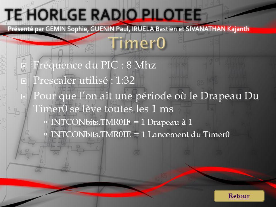 Fréquence du PIC : 8 Mhz Prescaler utilisé : 1:32 Pour que lon ait une période où le Drapeau Du Timer0 se lève toutes les 1 ms INTCONbits.TMR0IF = 1 D