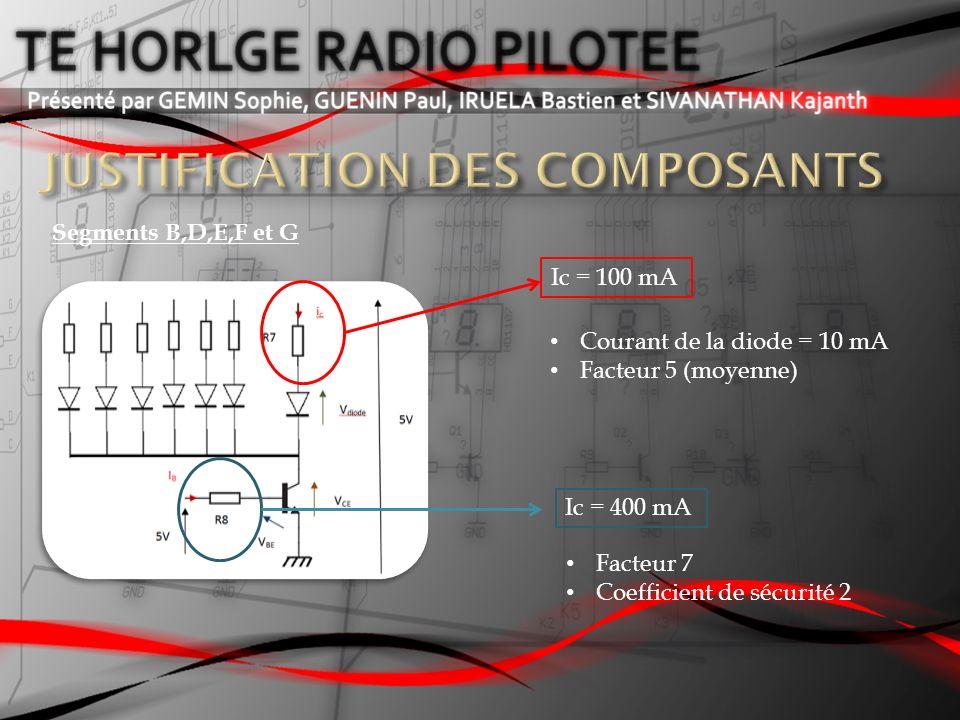 Ic = 100 mA Ic = 400 mA Courant de la diode = 10 mA Facteur 5 (moyenne) Facteur 7 Coefficient de sécurité 2 Segments B,D,E,F et G
