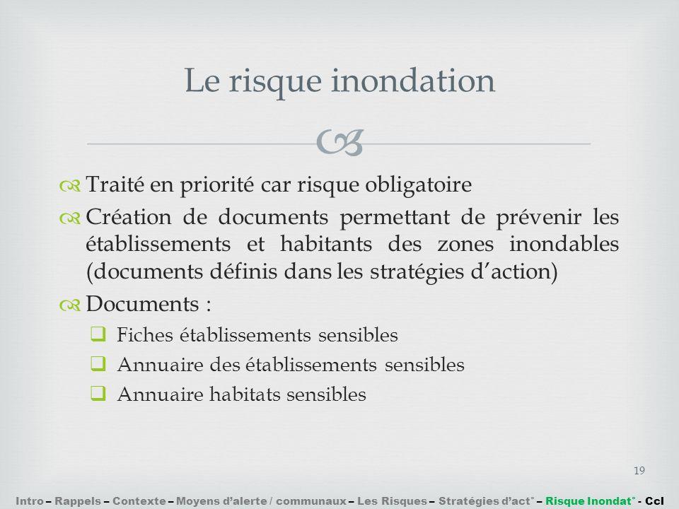 Traité en priorité car risque obligatoire Création de documents permettant de prévenir les établissements et habitants des zones inondables (documents