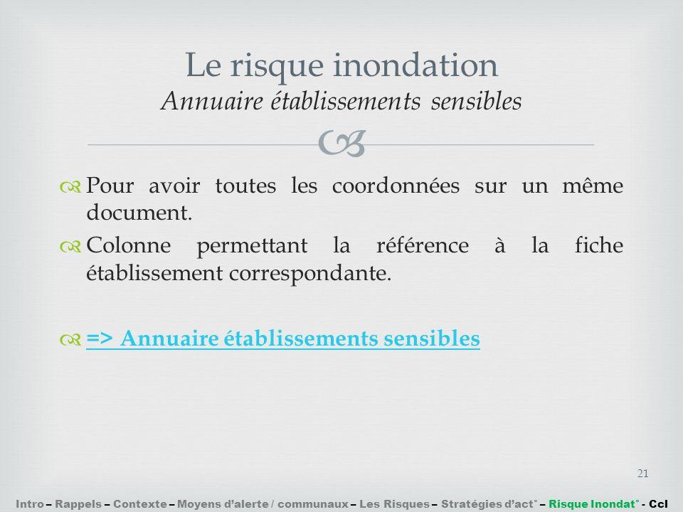 Pour avoir toutes les coordonnées sur un même document. Colonne permettant la référence à la fiche établissement correspondante. => Annuaire établisse