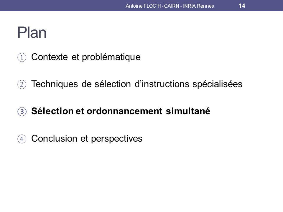 Plan Contexte et problématique Techniques de sélection dinstructions spécialisées Sélection et ordonnancement simultané Conclusion et perspectives Antoine FLOCH - CAIRN - INRIA Rennes 14