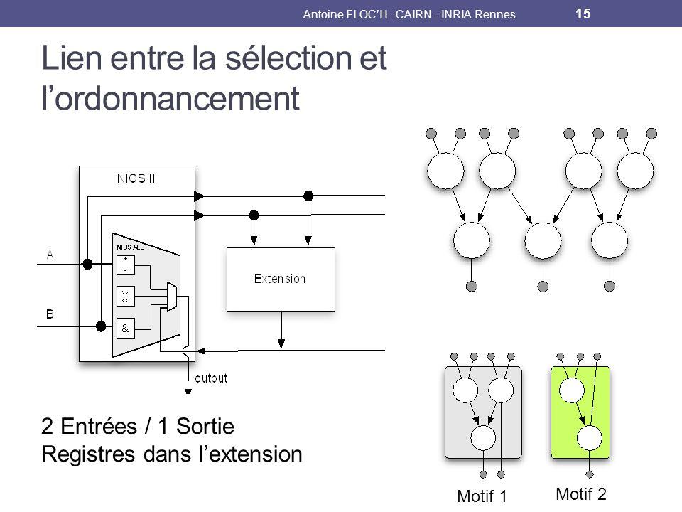 Lien entre la sélection et lordonnancement Antoine FLOCH - CAIRN - INRIA Rennes 15 Motif 1 Motif 2 2 Entrées / 1 Sortie Registres dans lextension