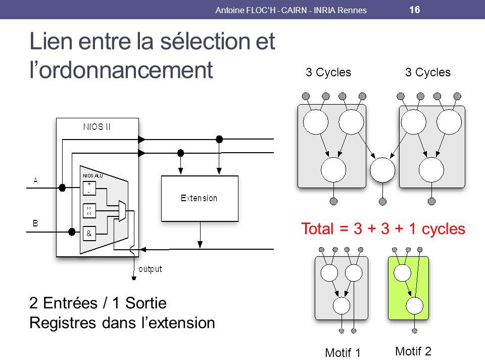 Lien entre la sélection et lordonnancement Antoine FLOCH - CAIRN - INRIA Rennes 16 Motif 1 Motif 2 3 Cycles 2 Entrées / 1 Sortie Registres dans lextension 3 Cycles Total = 3 + 3 + 1 cycles