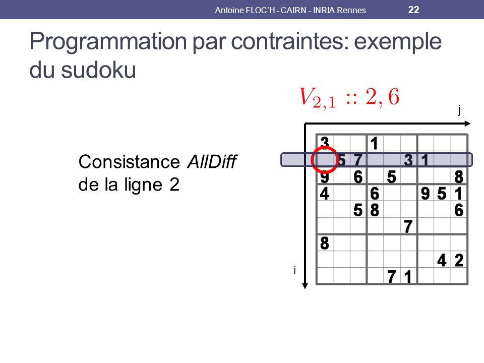 Programmation par contraintes: exemple du sudoku Antoine FLOCH - CAIRN - INRIA Rennes 22 j i Consistance AllDiff de la ligne 2
