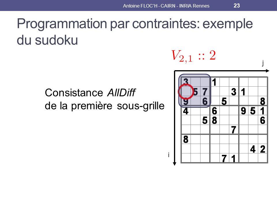 Programmation par contraintes: exemple du sudoku Antoine FLOCH - CAIRN - INRIA Rennes 23 j i Consistance AllDiff de la première sous-grille