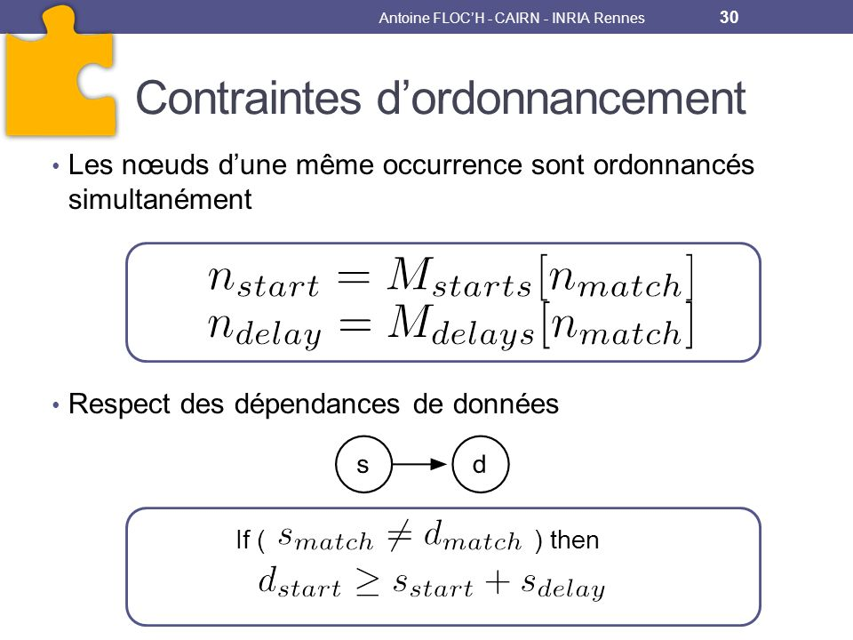 Contraintes dordonnancement Les nœuds dune même occurrence sont ordonnancés simultanément Respect des dépendances de données If () then Antoine FLOCH - CAIRN - INRIA Rennes 30