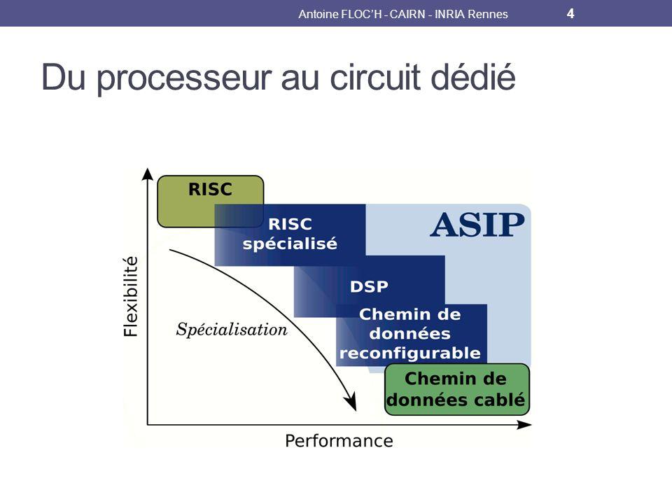 Du processeur au circuit dédié Antoine FLOCH - CAIRN - INRIA Rennes 4