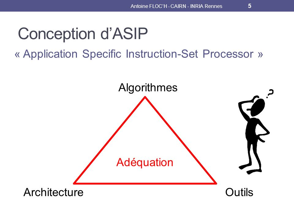 Conception dASIP Adéquation ArchitectureOutils Algorithmes Antoine FLOCH - CAIRN - INRIA Rennes 5 « Application Specific Instruction-Set Processor »