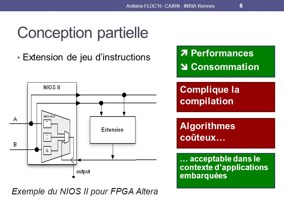 Conception partielle Extension de jeu dinstructions Antoine FLOCH - CAIRN - INRIA Rennes 6 Performances Consommation Complique la compilation Exemple du NIOS II pour FPGA Altera Algorithmes coûteux… … acceptable dans le contexte dapplications embarquées