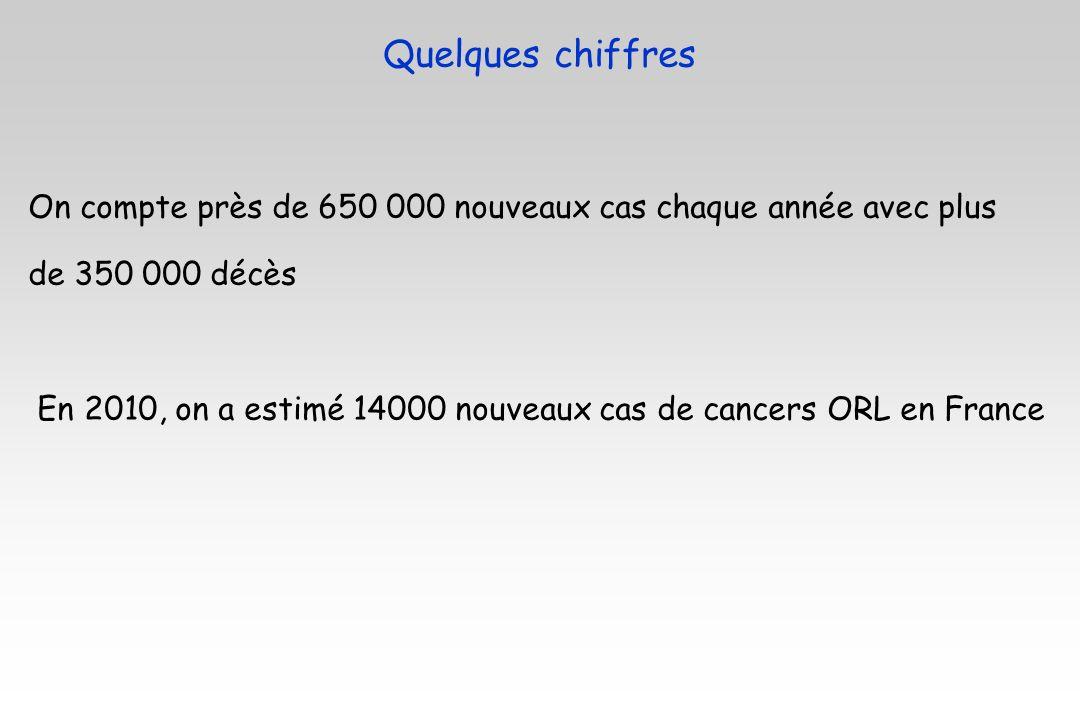 On compte près de 650 000 nouveaux cas chaque année avec plus de 350 000 décès En 2010, on a estimé 14000 nouveaux cas de cancers ORL en France Quelqu
