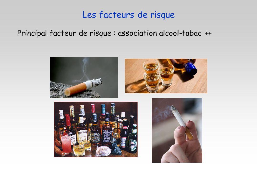Principal facteur de risque : association alcool-tabac ++ Les facteurs de risque