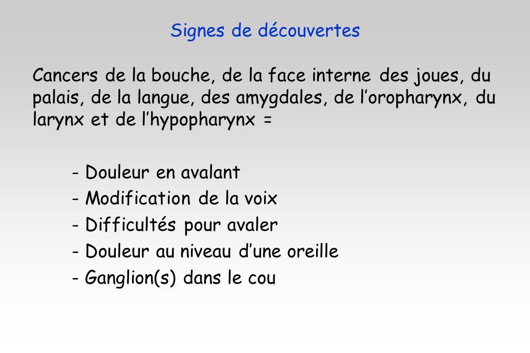 Cancers de la bouche, de la face interne des joues, du palais, de la langue, des amygdales, de loropharynx, du larynx et de lhypopharynx = - Douleur e