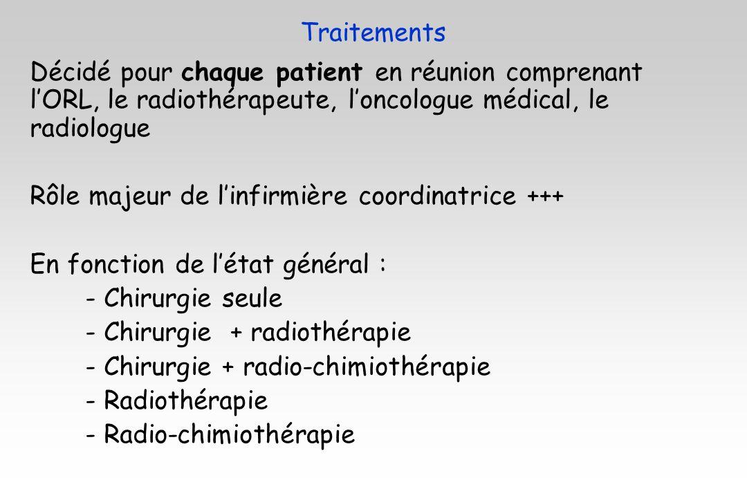 Décidé pour chaque patient en réunion comprenant lORL, le radiothérapeute, loncologue médical, le radiologue Rôle majeur de linfirmière coordinatrice