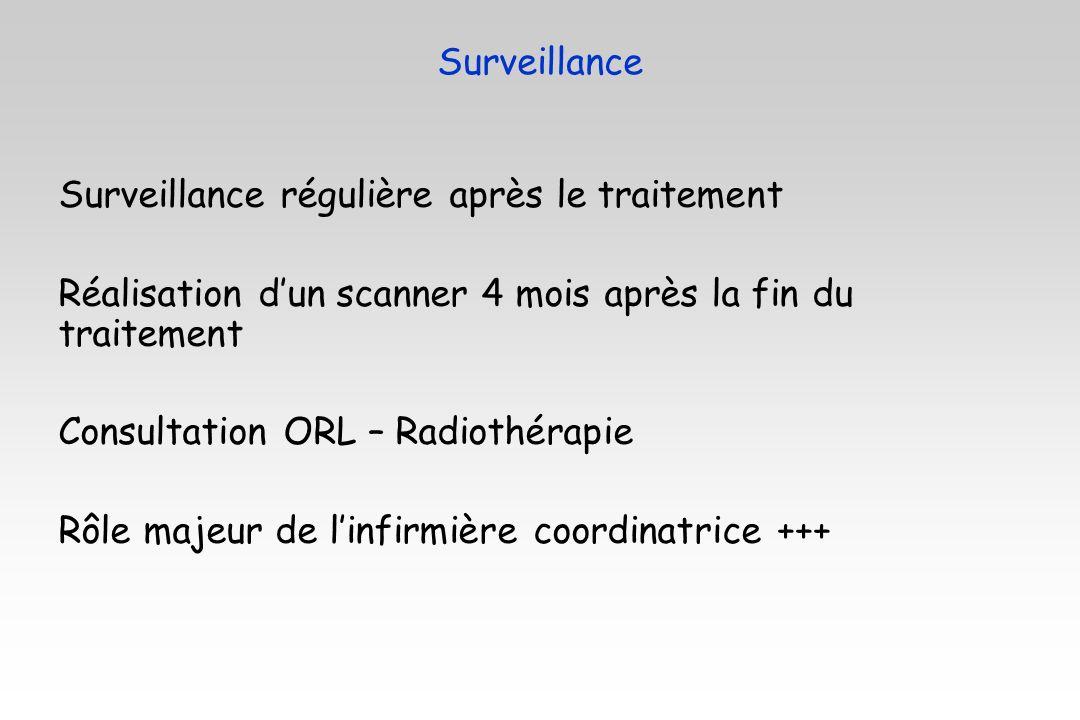 Surveillance régulière après le traitement Réalisation dun scanner 4 mois après la fin du traitement Consultation ORL – Radiothérapie Rôle majeur de l