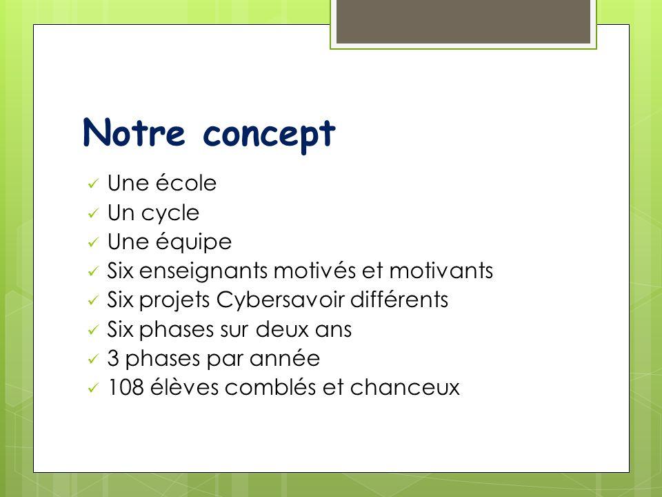 Notre concept Une école Un cycle Une équipe Six enseignants motivés et motivants Six projets Cybersavoir différents Six phases sur deux ans 3 phases p
