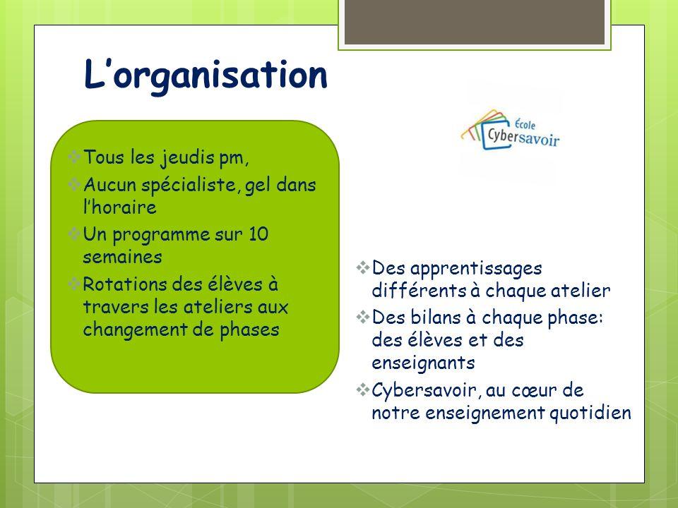 Lorganisation Des apprentissages différents à chaque atelier Des bilans à chaque phase: des élèves et des enseignants Cybersavoir, au cœur de notre en